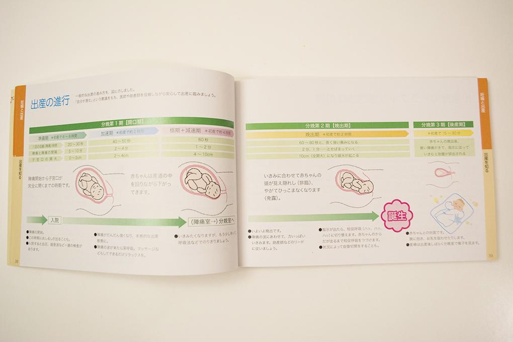 大田区でもらえる母子健康手帳副読本の中身
